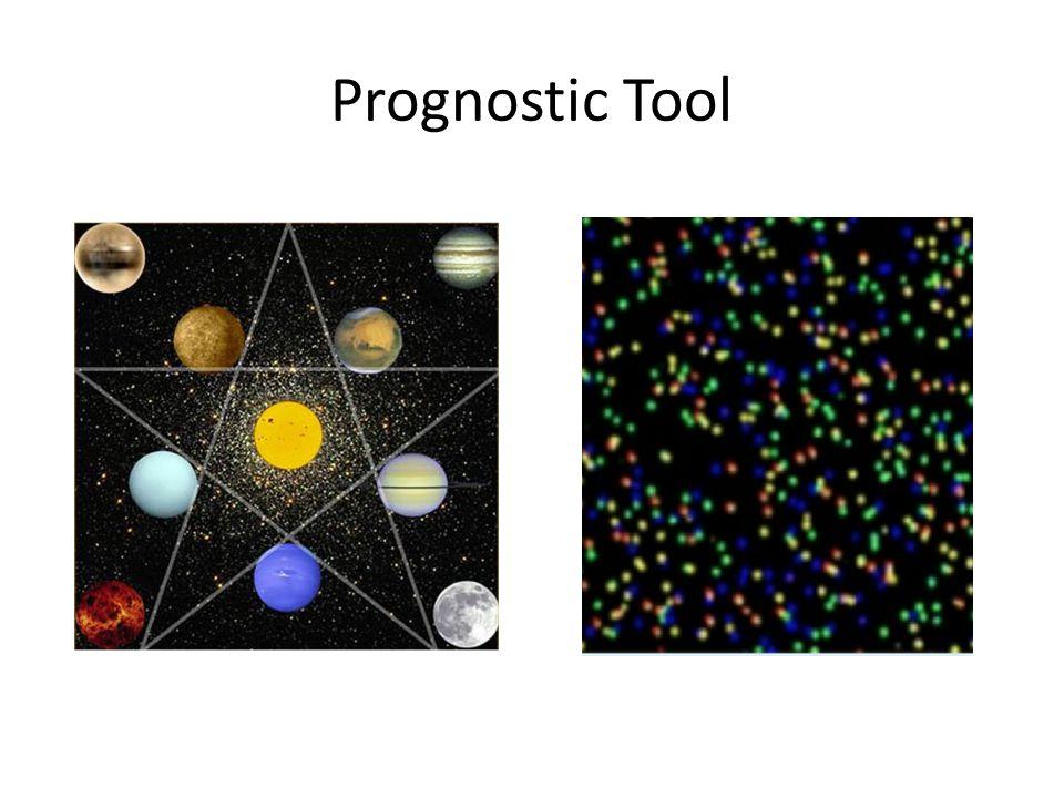 Prognostic Tool
