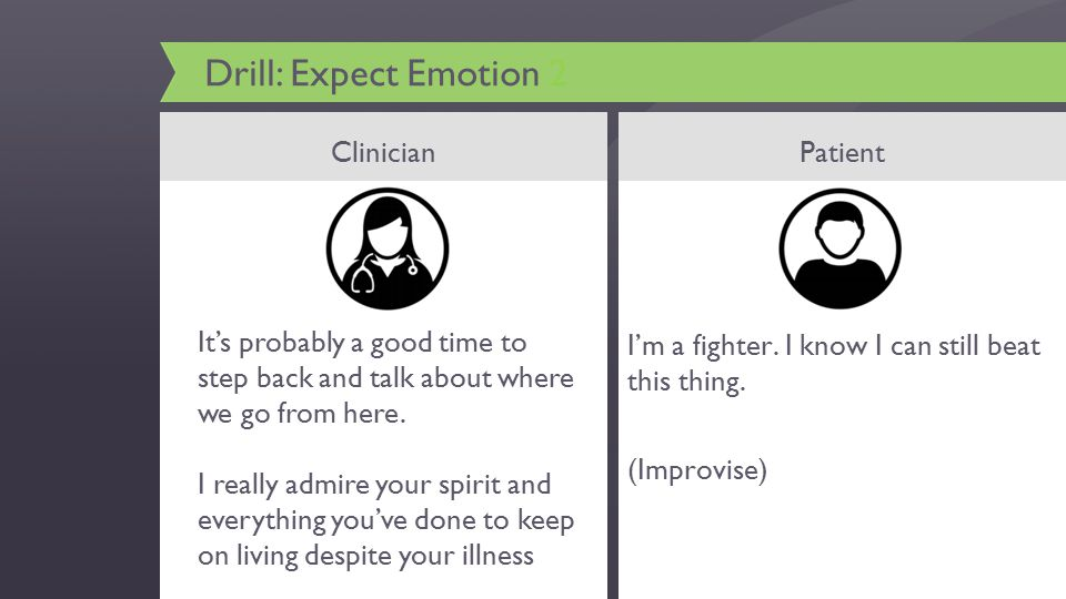 Drill: Expect Emotion 2 ClinicianPatient I'm a fighter.