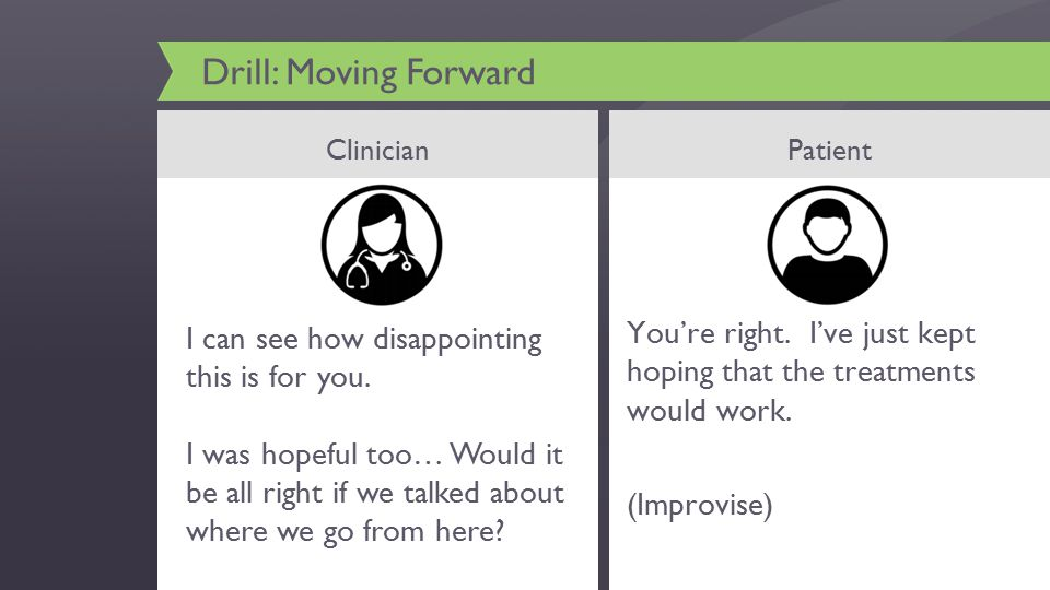 Drill: Moving Forward ClinicianPatient You're right.