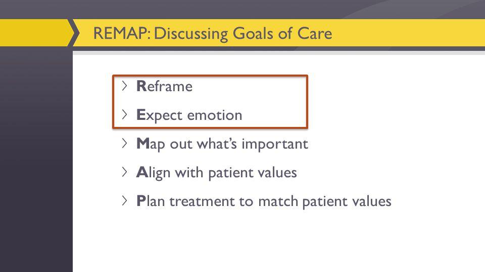 Drill: Swap Roles PatientClinician