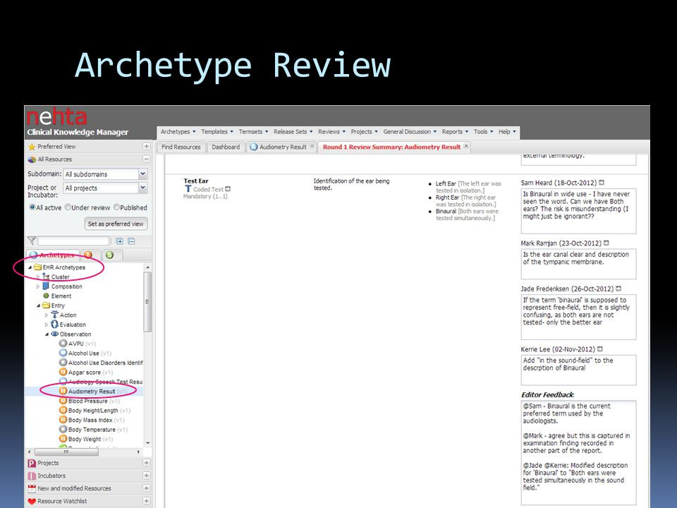 Archetype Review