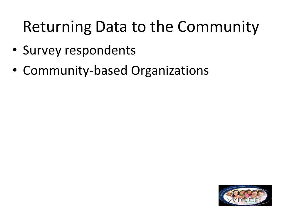 Returning Data to the Community Survey respondents Community-based Organizations