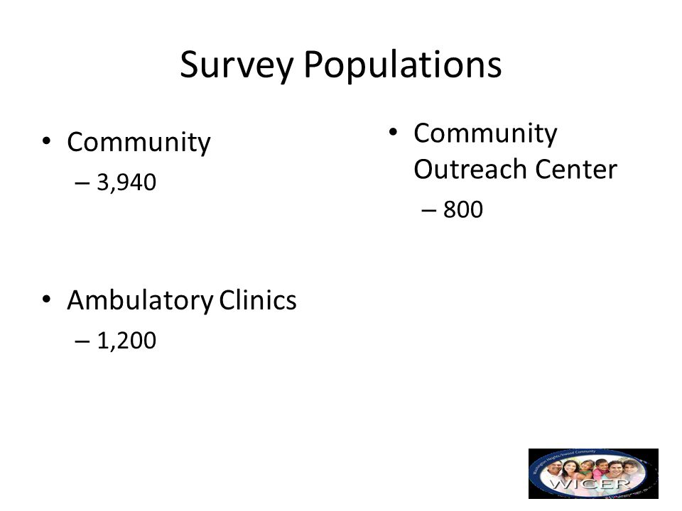 Survey Populations Community – 3,940 Ambulatory Clinics – 1,200 Community Outreach Center – 800