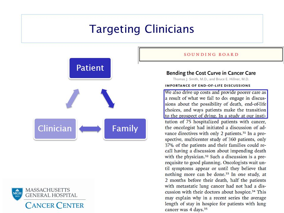 Targeting Clinicians PatientFamilyClinician