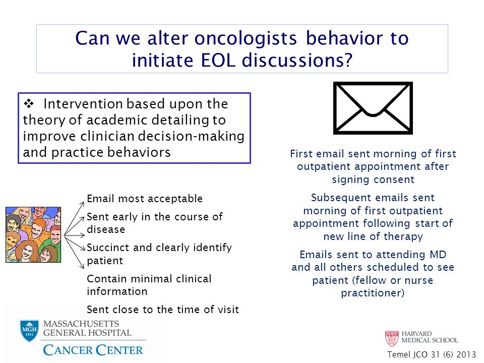 Can we alter oncologists behavior to initiate EOL discussions.