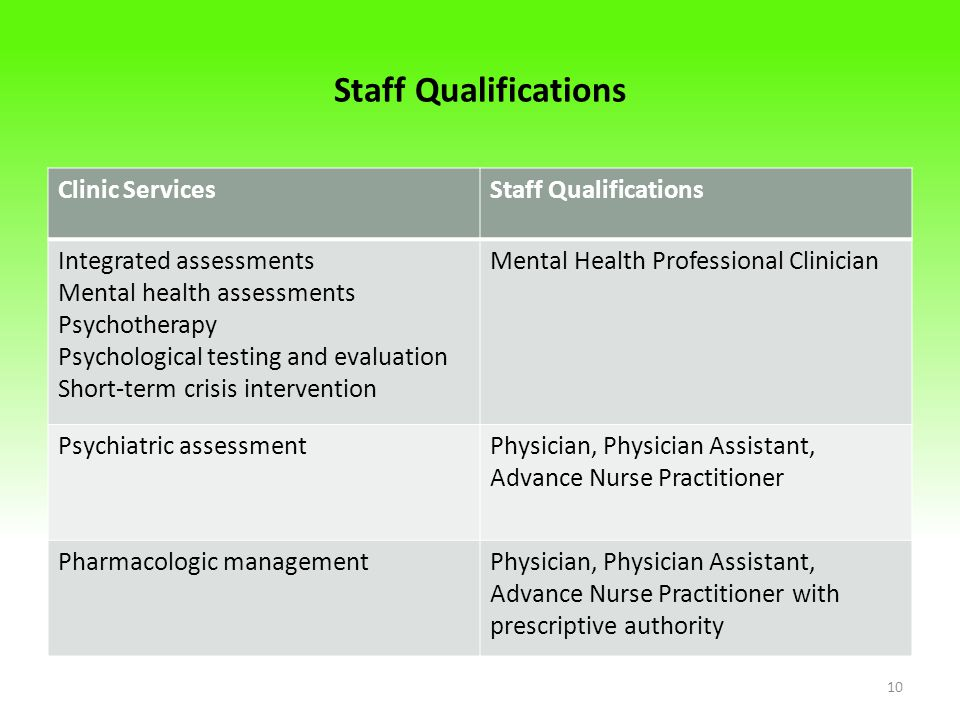 Staff Qualifications 10 Clinic ServicesStaff Qualifications Integrated assessments Mental health assessments Psychotherapy Psychological testing and evaluation Short-term crisis intervention Mental Health Professional Clinician Psychiatric assessmentPhysician, Physician Assistant, Advance Nurse Practitioner Pharmacologic managementPhysician, Physician Assistant, Advance Nurse Practitioner with prescriptive authority