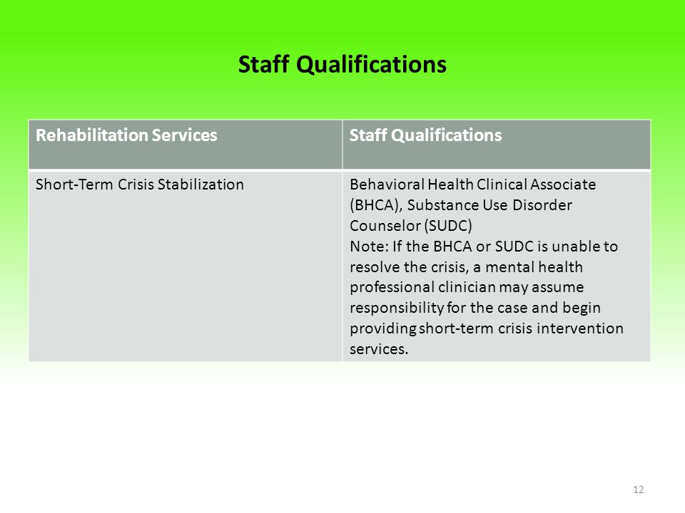 Staff Qualifications 12 Rehabilitation ServicesStaff Qualifications Short-Term Crisis StabilizationBehavioral Health Clinical Associate (BHCA), Substance Use Disorder Counselor (SUDC) Note: If the BHCA or SUDC is unable to resolve the crisis, a mental health professional clinician may assume responsibility for the case and begin providing short-term crisis intervention services.