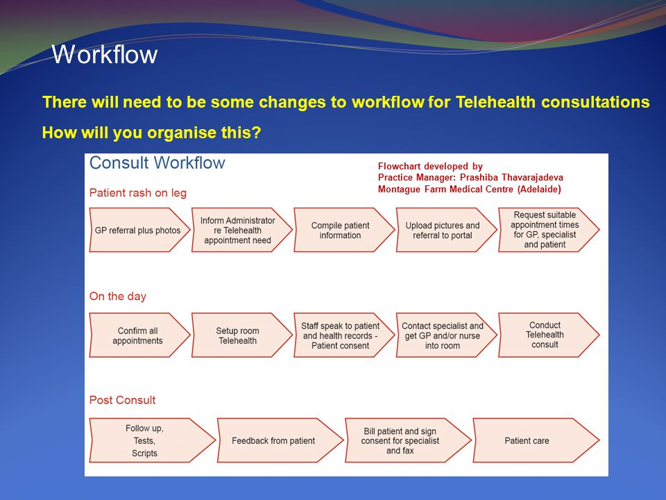Workflow There will need to be some changes to workflow for Telehealth consultations How will you organise this.