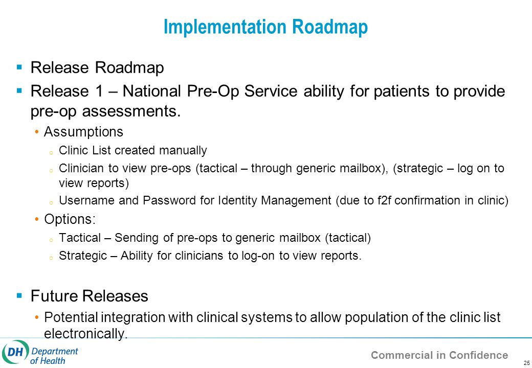 Commercial in Confidence 25 Implementation Roadmap  Release Roadmap  Release 1 – National Pre-Op Service ability for patients to provide pre-op assessments.