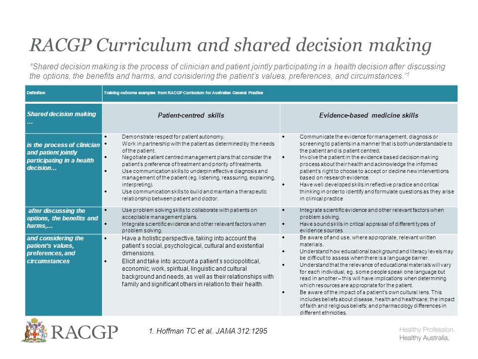 RACGP Curriculum and shared decision making Shared decision making is the process of clinician and patient jointly participating in a health decision after discussing the options, the benefits and harms, and considering the patient's values, preferences, and circumstances. 1 1.