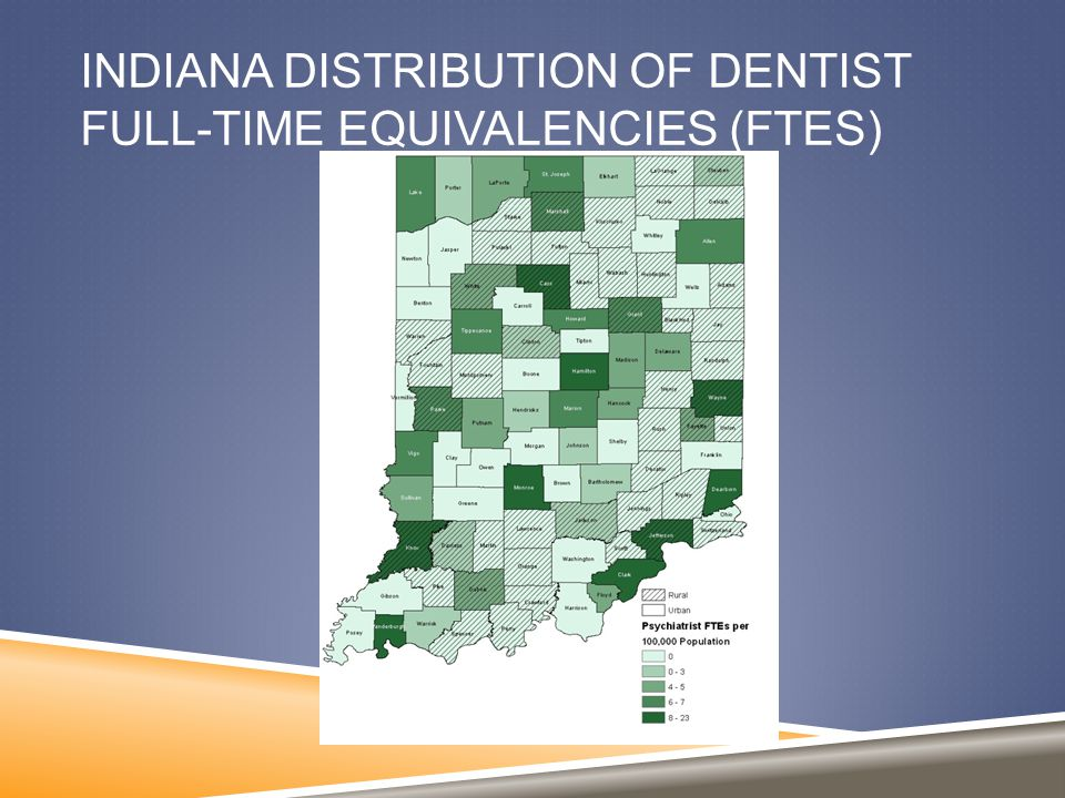 INDIANA DISTRIBUTION OF DENTIST FULL-TIME EQUIVALENCIES (FTES)