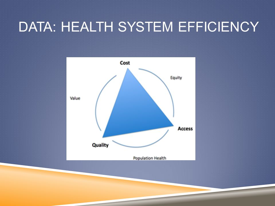 DATA: HEALTH SYSTEM EFFICIENCY