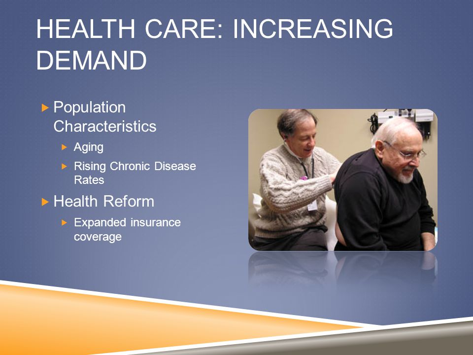 HEALTH CARE: INCREASING DEMAND  Population Characteristics  Aging  Rising Chronic Disease Rates  Health Reform  Expanded insurance coverage