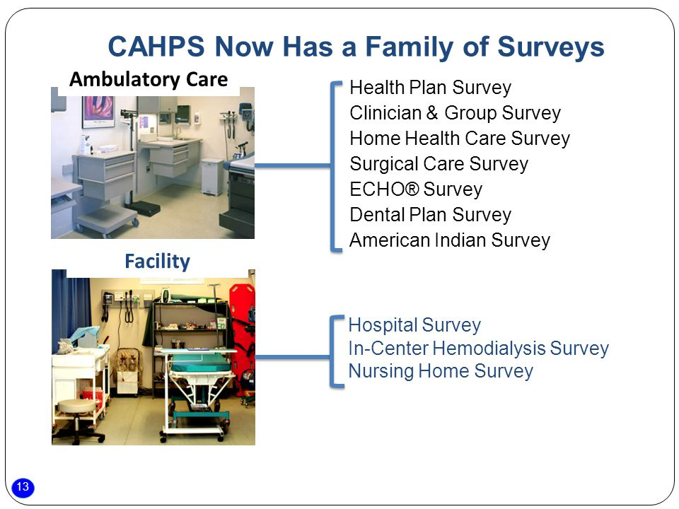 13 Ambulatory Care Facility Hospital Survey In-Center Hemodialysis Survey Nursing Home Survey Health Plan Survey Clinician & Group Survey Home Health Care Survey Surgical Care Survey ECHO® Survey Dental Plan Survey American Indian Survey CAHPS Now Has a Family of Surveys