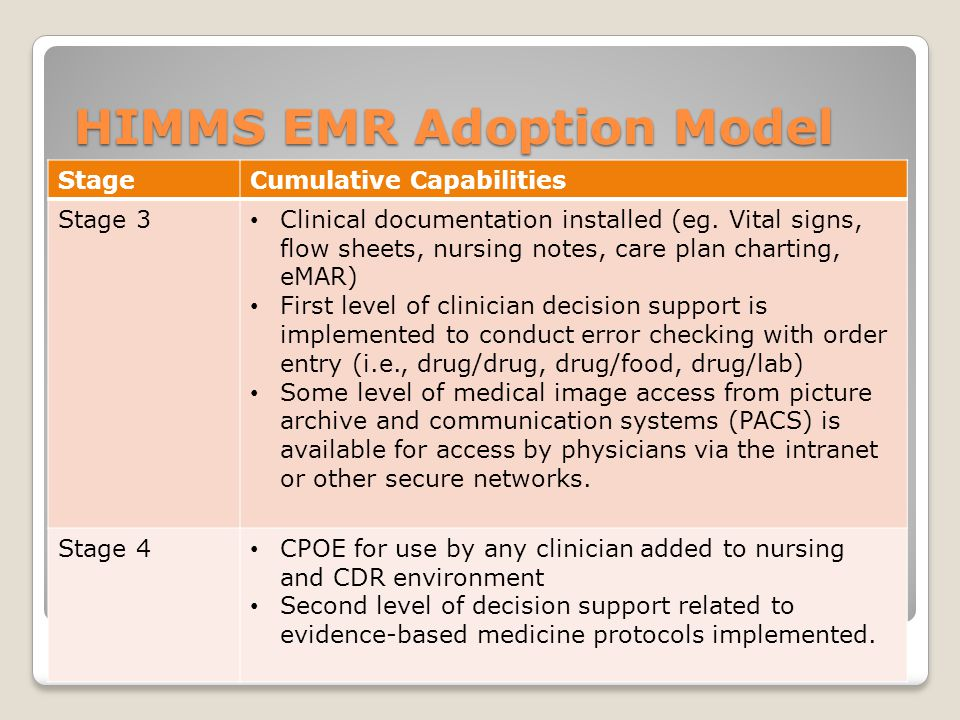HIMMS EMR Adoption Model StageCumulative Capabilities Stage 3 Clinical documentation installed (eg. Vital signs, flow sheets, nursing notes, care plan