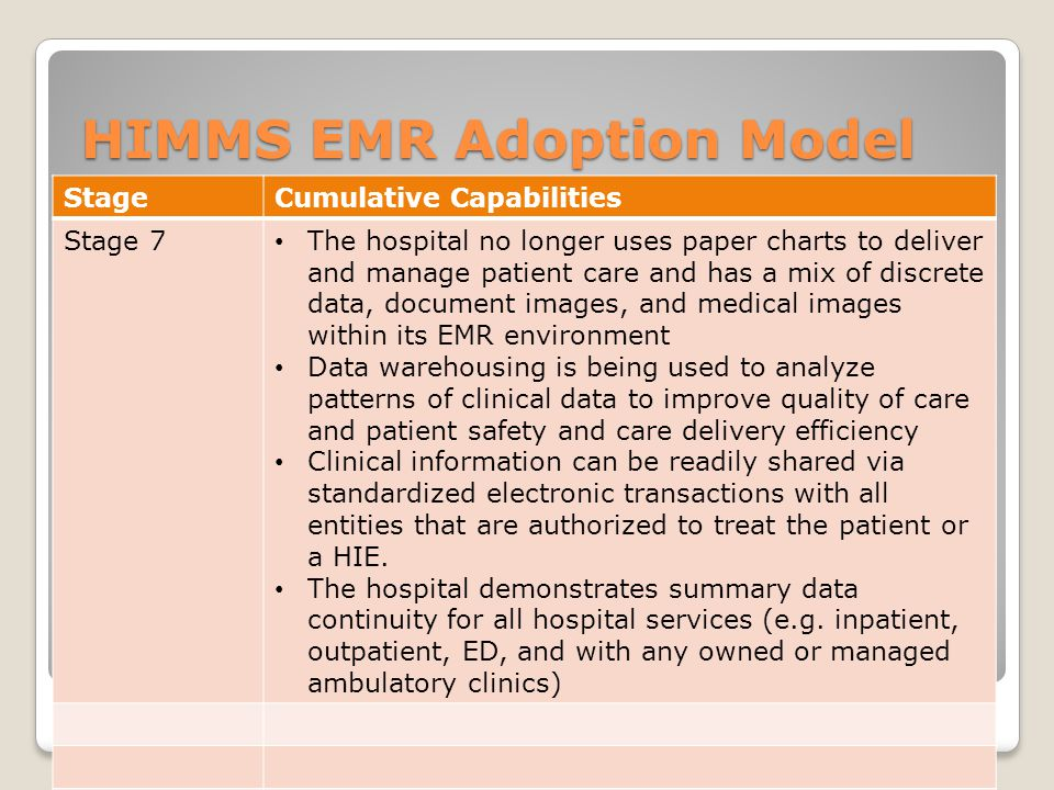 HIMMS EMR Adoption Model StageCumulative Capabilities Stage 7 The hospital no longer uses paper charts to deliver and manage patient care and has a mi