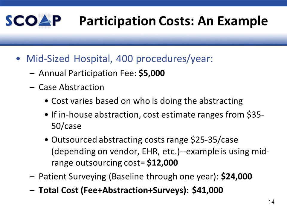 Participation Costs: An Example 14 Mid-Sized Hospital, 400 procedures/year: –Annual Participation Fee: $5,000 –Case Abstraction Cost varies based on who is doing the abstracting If in-house abstraction, cost estimate ranges from $35- 50/case Outsourced abstracting costs range $25-35/case (depending on vendor, EHR, etc.)--example is using mid- range outsourcing cost= $12,000 –Patient Surveying (Baseline through one year): $24,000 –Total Cost (Fee+Abstraction+Surveys): $41,000