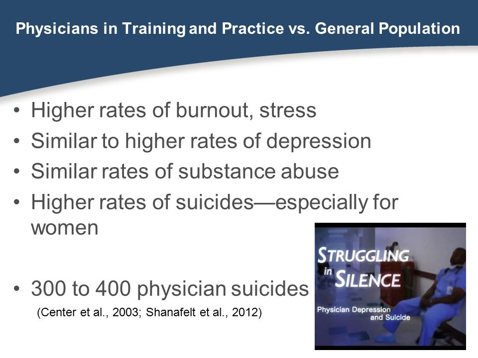 Physicians in Training and Practice vs. General Population Higher rates of burnout, stress Similar to higher rates of depression Similar rates of subs