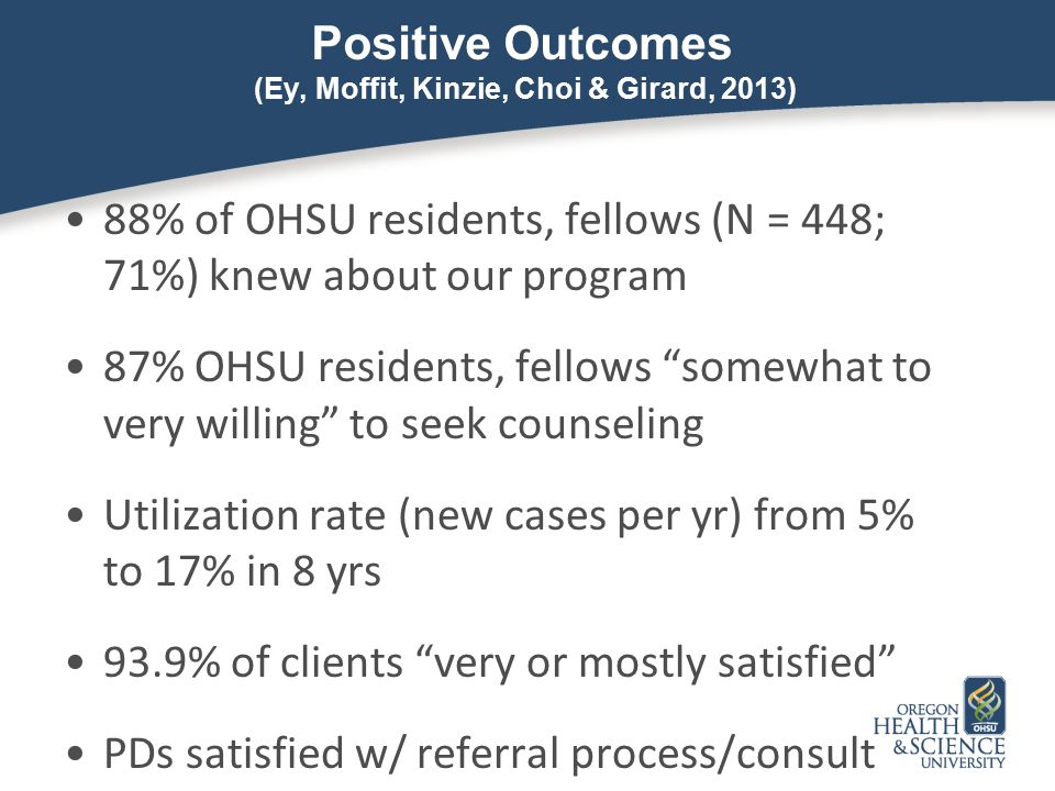 Positive Outcomes (Ey, Moffit, Kinzie, Choi & Girard, 2013) 88% of OHSU residents, fellows (N = 448; 71%) knew about our program 87% OHSU residents, f