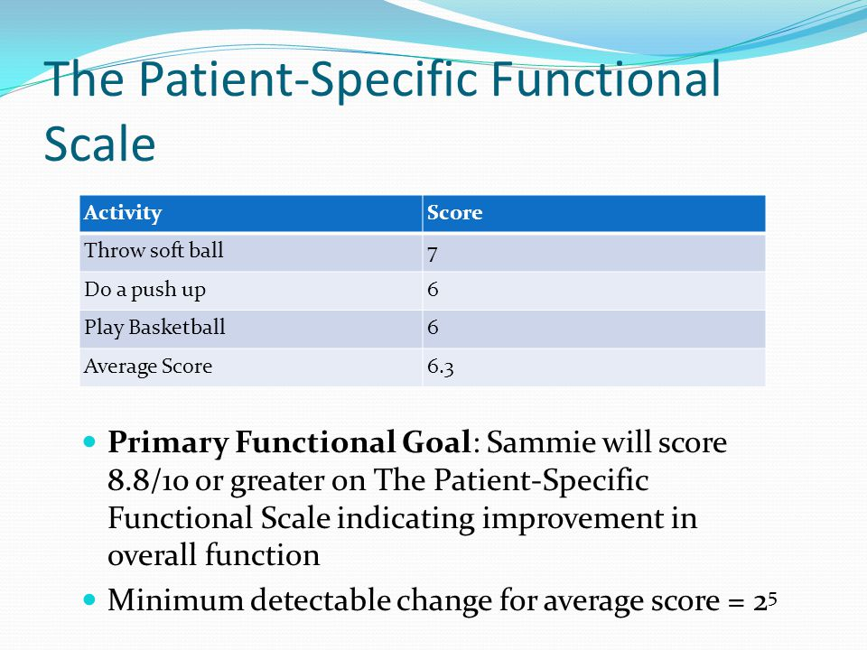 The Patient-Specific Functional Scale ActivityScore Throw soft ball7 Do a push up6 Play Basketball6 Average Score6.3 Primary Functional Goal: Sammie will score 8.8/10 or greater on The Patient-Specific Functional Scale indicating improvement in overall function Minimum detectable change for average score = 2 5