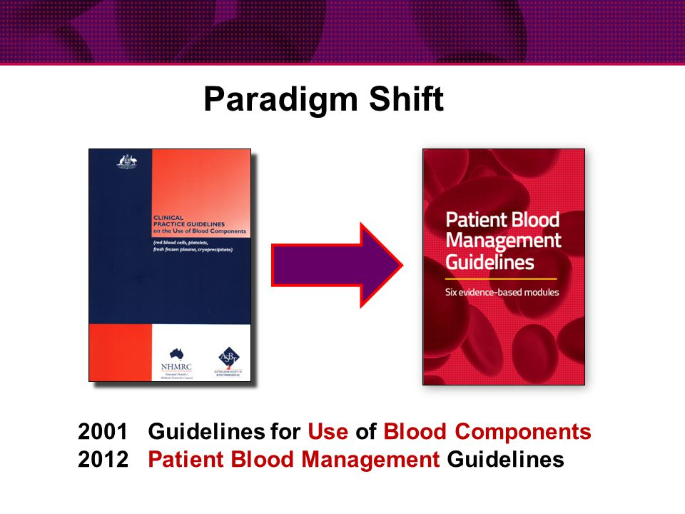 Paradigm Shift 2001 Guidelines for Use of Blood Components 2012 Patient Blood Management Guidelines