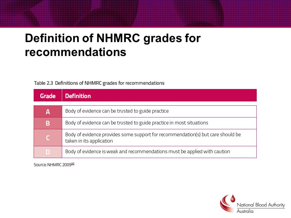 Definition of NHMRC grades for recommendations