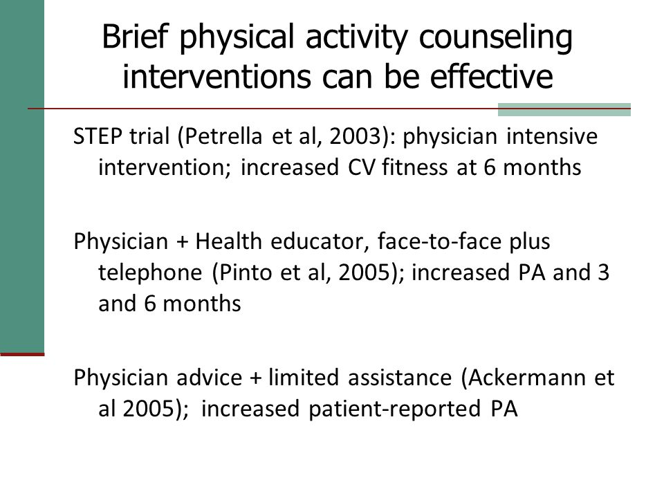 Brief physical activity counseling interventions can be effective STEP trial (Petrella et al, 2003): physician intensive intervention; increased CV fitness at 6 months Physician + Health educator, face-to-face plus telephone (Pinto et al, 2005); increased PA and 3 and 6 months Physician advice + limited assistance (Ackermann et al 2005); increased patient-reported PA