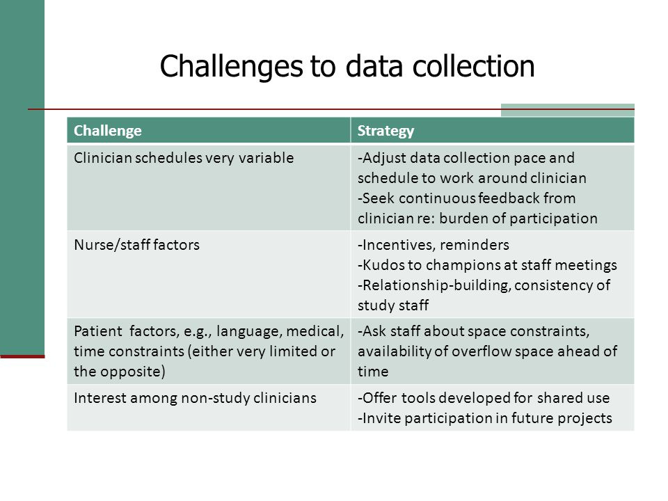 Challenges to data collection ChallengeStrategy Clinician schedules very variable-Adjust data collection pace and schedule to work around clinician -Seek continuous feedback from clinician re: burden of participation Nurse/staff factors-Incentives, reminders -Kudos to champions at staff meetings -Relationship-building, consistency of study staff Patient factors, e.g., language, medical, time constraints (either very limited or the opposite) -Ask staff about space constraints, availability of overflow space ahead of time Interest among non-study clinicians-Offer tools developed for shared use -Invite participation in future projects