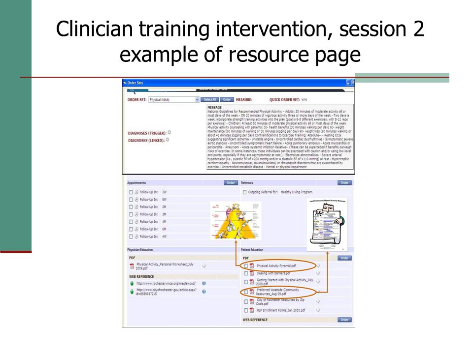Clinician training intervention, session 2 example of resource page