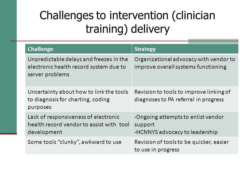 Challenges to intervention (clinician training) delivery ChallengeStrategy Unpredictable delays and freezes in the electronic health record system due to server problems Organizational advocacy with vendor to improve overall systems functioning Uncertainty about how to link the tools to diagnosis for charting, coding purposes Revision to tools to improve linking of diagnoses to PA referral in progress Lack of responsiveness of electronic health record vendor to assist with tool development -Ongoing attempts to enlist vendor support -HCNNYS advocacy to leadership Some tools clunky , awkward to useRevision of tools to be quicker, easier to use in progress