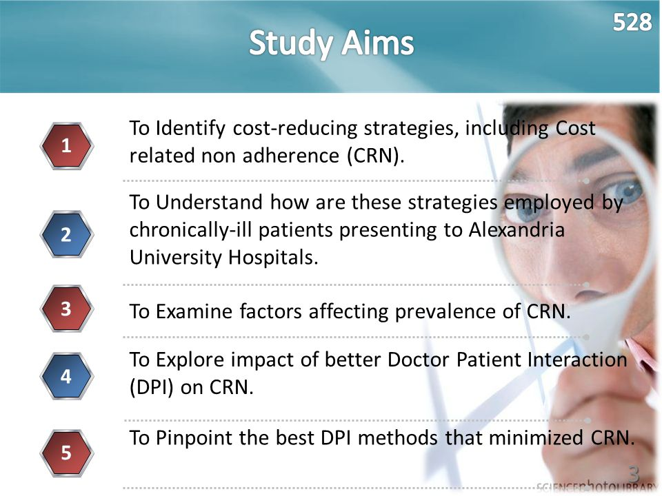 To Identify cost-reducing strategies, including Cost related non adherence (CRN). 1 To Understand how are these strategies employed by chronically-ill