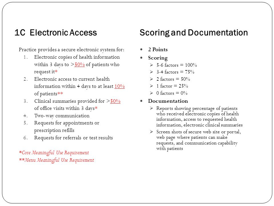 1C Electronic AccessScoring and Documentation Practice provides a secure electronic system for: 1.Electronic copies of health information within 3 days to >50% of patients who request it* 2.Electronic access to current health information within 4 days to at least 10% of patients** 3.Clinical summaries provided for >50% of office visits within 3 days* 4.Two-way communication 5.Requests for appointments or prescription refills 6.Requests for referrals or test results *Core Meaningful Use Requirement **Menu Meaningful Use Requirement 2 Points Scoring  5-6 factors = 100%  3-4 factors = 75%  2 factors = 50%  1 factor = 25%  0 factors = 0% Documentation  Reports showing percentage of patients who received electronic copies of health information, access to requested health information, electronic clinical summaries  Screen shots of secure web site or portal, web page where patients can make requests, and communication capability with patients