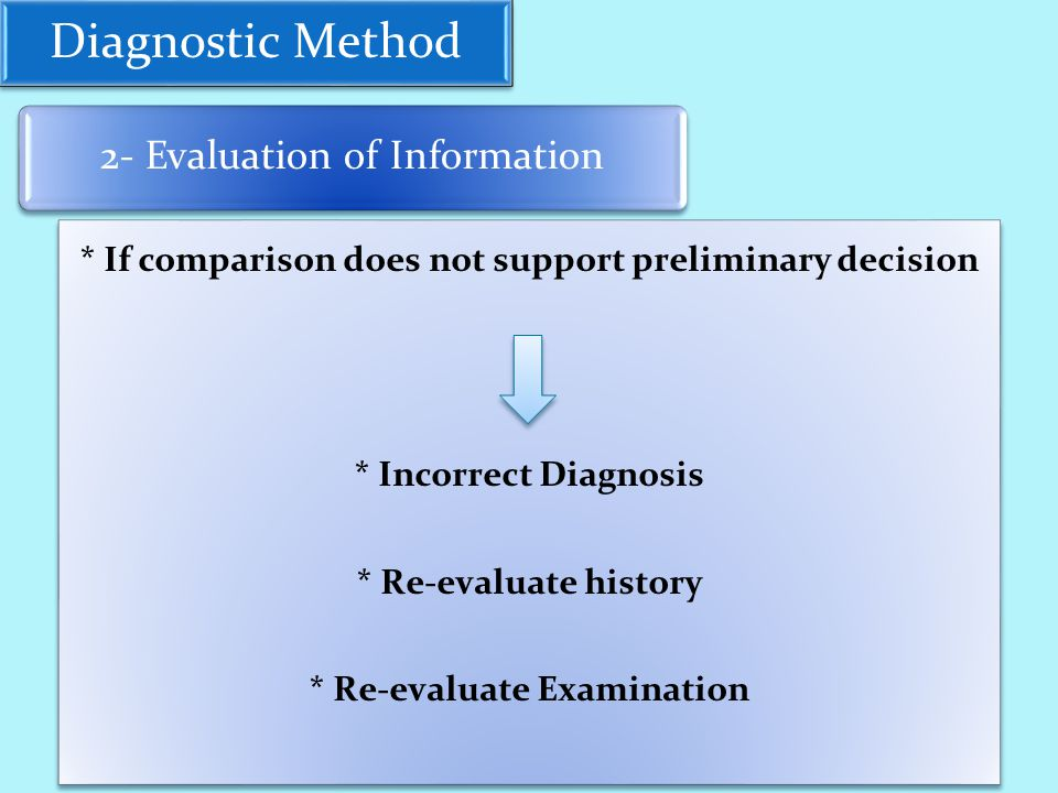 Diagnostic Method * If comparison does not support preliminary decision * Incorrect Diagnosis * Re-evaluate history * Re-evaluate Examination 2- Evaluation of Information