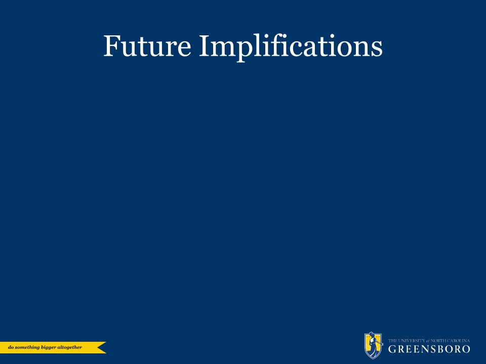 Future Implifications