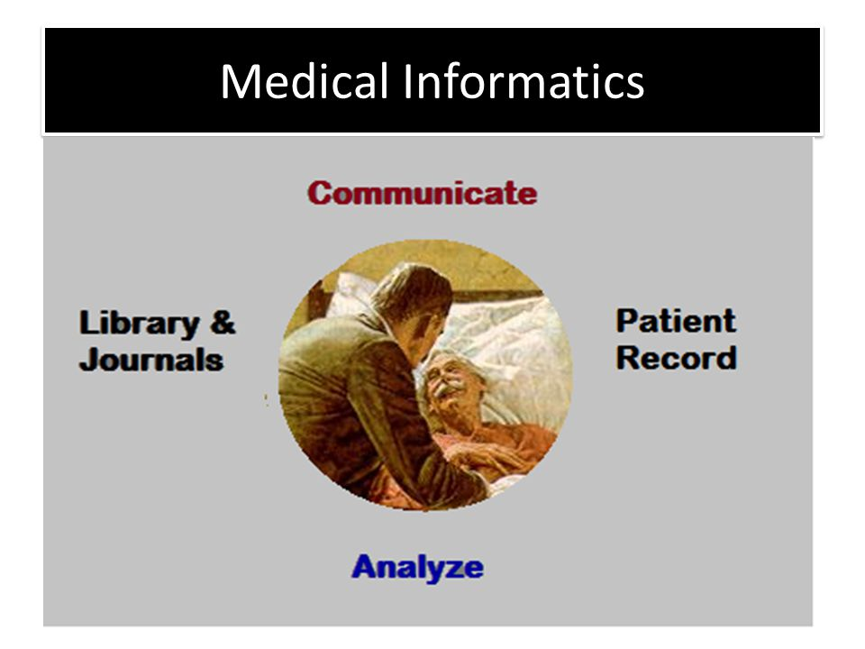 Medical Informatics Analysis / Communication / Record / Library