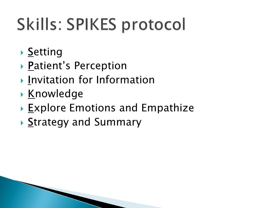  Setting  Patient's Perception  Invitation for Information  Knowledge  Explore Emotions and Empathize  Strategy and Summary