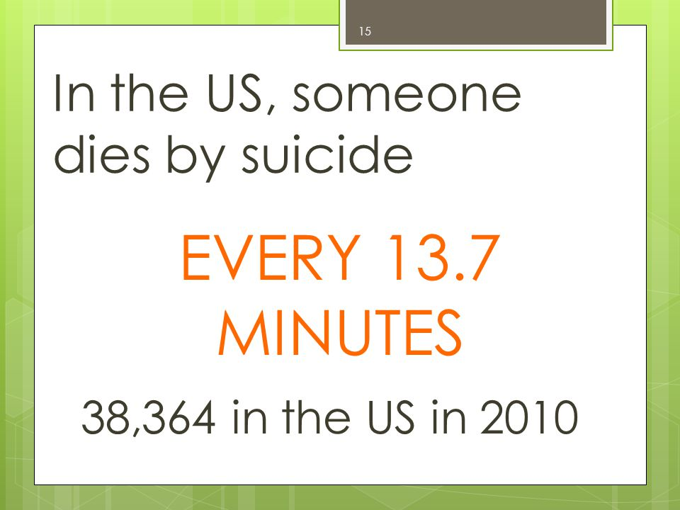 In the US, someone dies by suicide EVERY 13.7 MINUTES 15 38,364 in the US in 2010