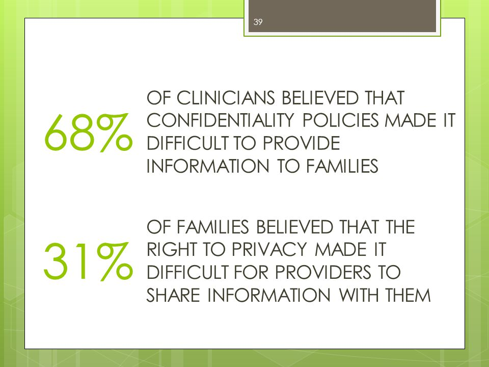 68% OF FAMILIES BELIEVED THAT THE RIGHT TO PRIVACY MADE IT DIFFICULT FOR PROVIDERS TO SHARE INFORMATION WITH THEM 39 OF CLINICIANS BELIEVED THAT CONFIDENTIALITY POLICIES MADE IT DIFFICULT TO PROVIDE INFORMATION TO FAMILIES 31%
