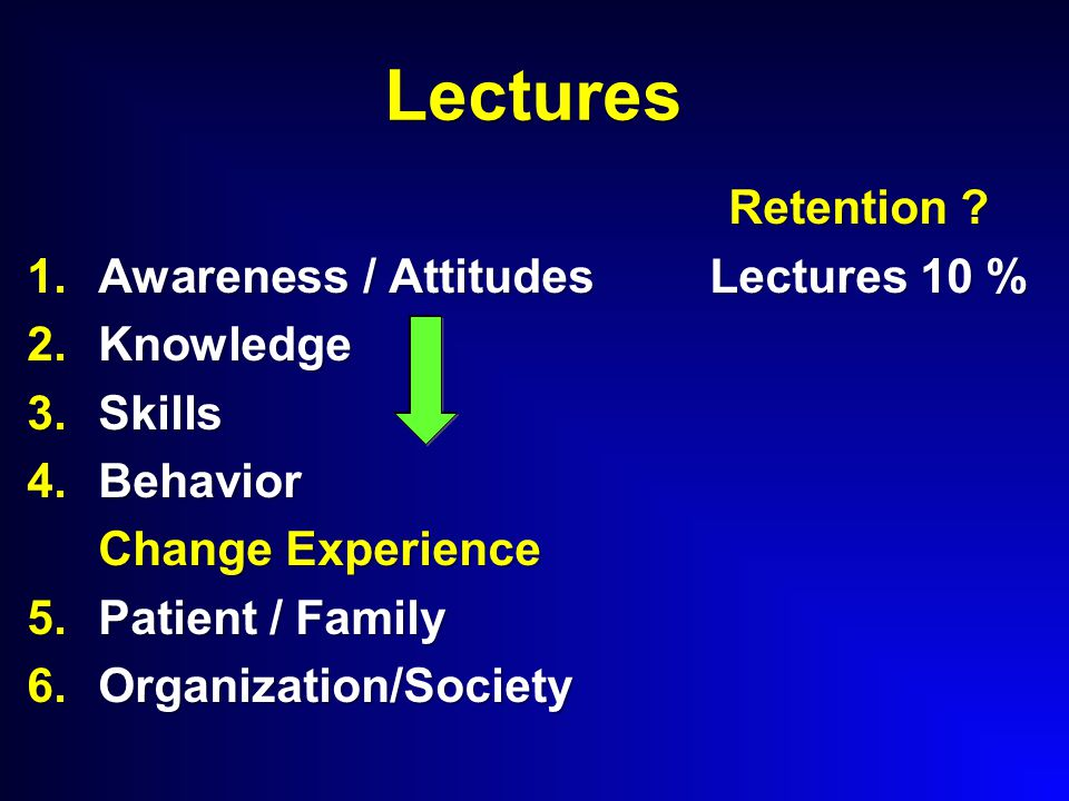 Lectures Retention .