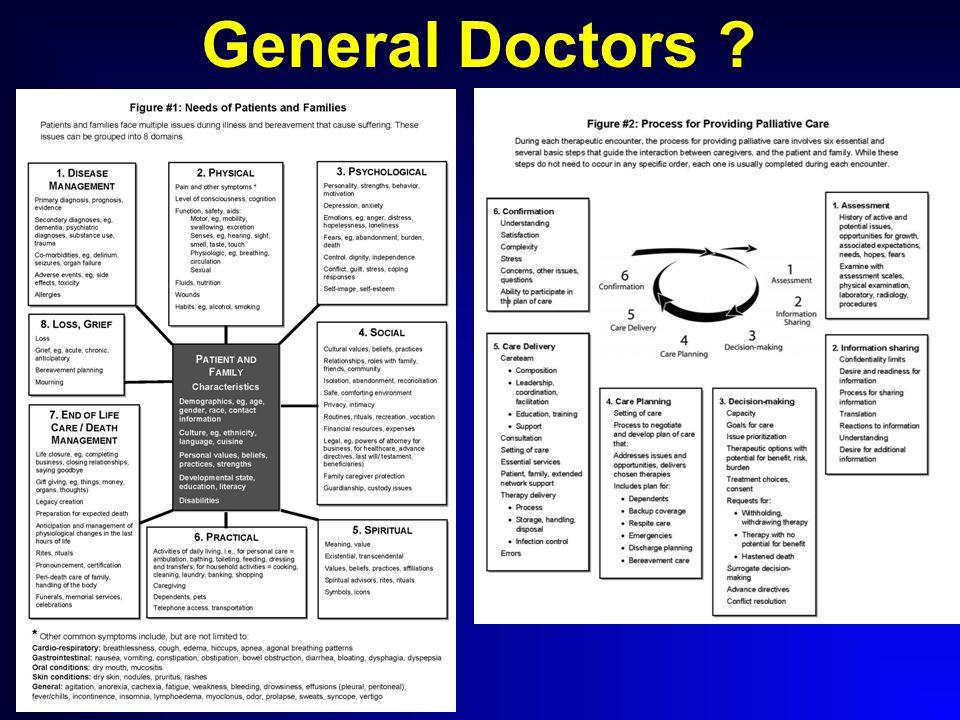General Doctors ?
