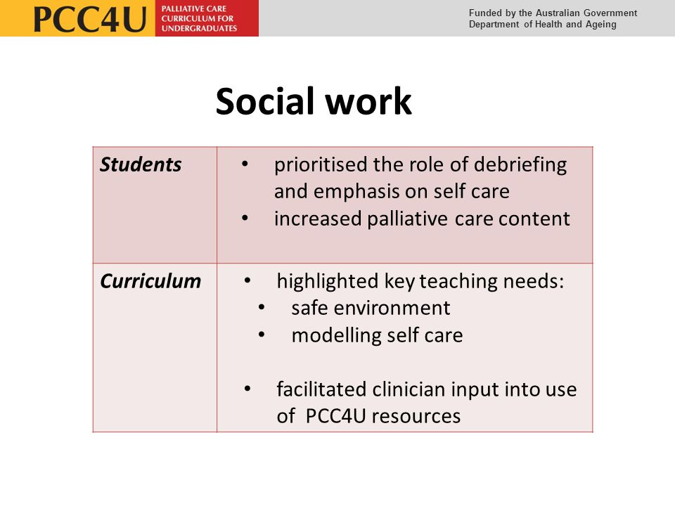 Funded by the Australian Government Department of Health and Ageing Social work Students prioritised the role of debriefing and emphasis on self care increased palliative care content Curriculum highlighted key teaching needs: safe environment modelling self care facilitated clinician input into use of PCC4U resources