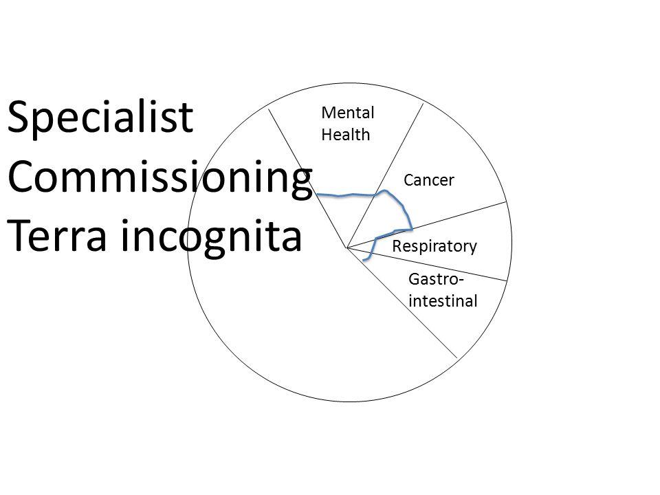 Cancer Respiratory Gastro- intestinal Mental Health Specialist Commissioning Terra incognita