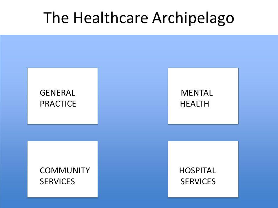 The Healthcare Archipelago GENERAL MENTAL PRACTICE HEALTH COMMUNITY HOSPITAL SERVICES