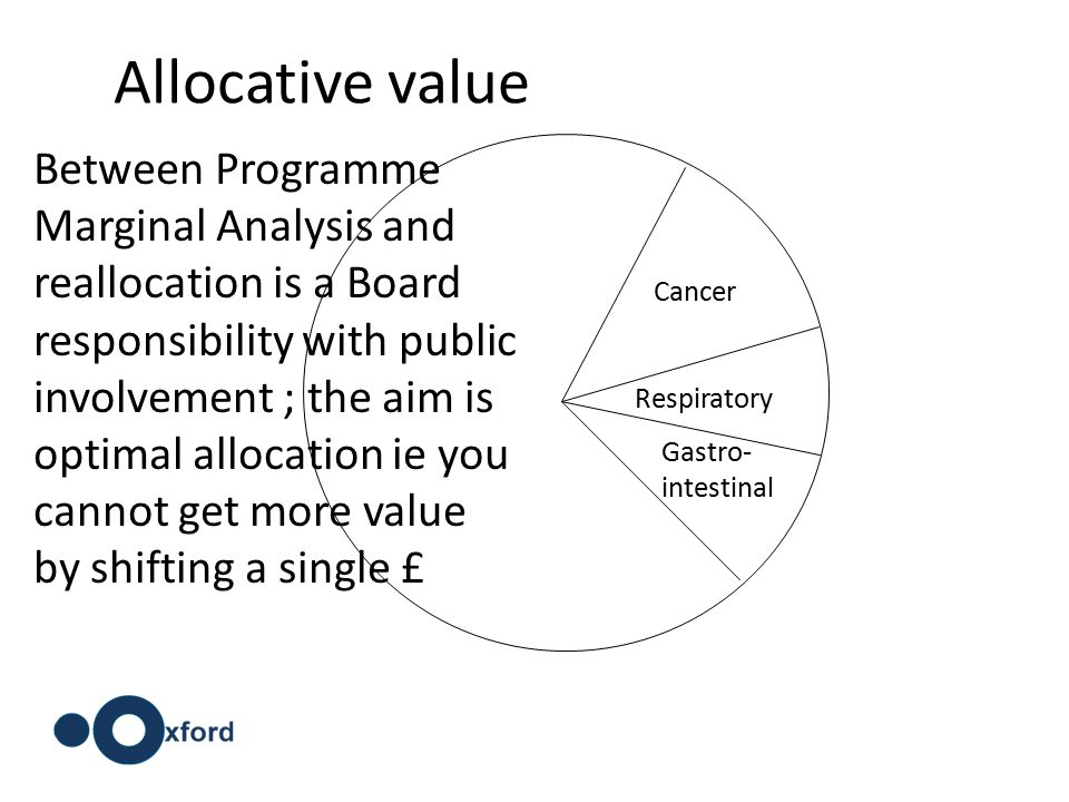 Cancer Respiratory Gastro- intestinal Between Programme Marginal Analysis and reallocation is a Board responsibility with public involvement ; the aim is optimal allocation ie you cannot get more value by shifting a single £ Allocative value
