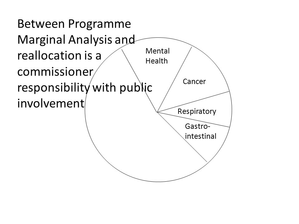 Cancer Respiratory Gastro- intestinal Mental Health Between Programme Marginal Analysis and reallocation is a commissioner responsibility with public involvement