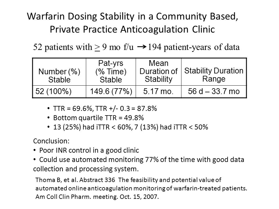 Warfarin Dosing Stability in a Community Based, Private Practice Anticoagulation Clinic 52 patients with > 9 mo f/u 194 patient-years of data Number (%) Stable Pat-yrs (% Time) Stable Mean Duration of Stability Stability Duration Range 52 (100%)149.6 (77%)5.17 mo.56 d – 33.7 mo TTR = 69.6%, TTR +/- 0.3 = 87.8% Bottom quartile TTR = 49.8% 13 (25%) had iTTR < 60%, 7 (13%) had iTTR < 50% Conclusion: Poor INR control in a good clinic Could use automated monitoring 77% of the time with good data collection and processing system.