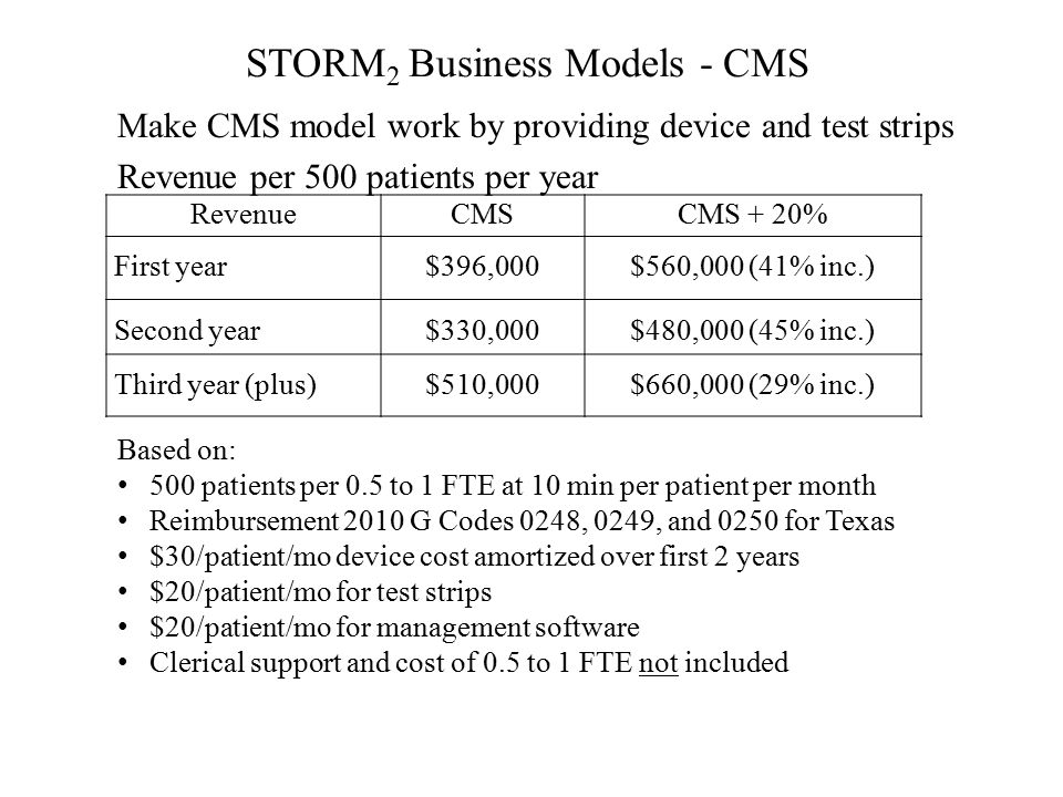 STORM 2 Business Models - CMS Make CMS model work by providing device and test strips Revenue per 500 patients per year RevenueCMSCMS + 20% First year$396,000$560,000 (41% inc.) Second year$330,000$480,000 (45% inc.) Third year (plus)$510,000$660,000 (29% inc.) Based on: 500 patients per 0.5 to 1 FTE at 10 min per patient per month Reimbursement 2010 G Codes 0248, 0249, and 0250 for Texas $30/patient/mo device cost amortized over first 2 years $20/patient/mo for test strips $20/patient/mo for management software Clerical support and cost of 0.5 to 1 FTE not included