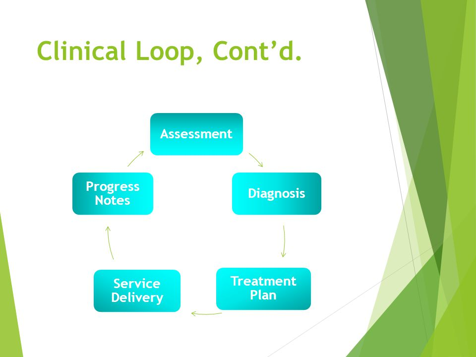 Clinical Loop, Cont'd. AssessmentDiagnosis Treatment Plan Service Delivery Progress Notes