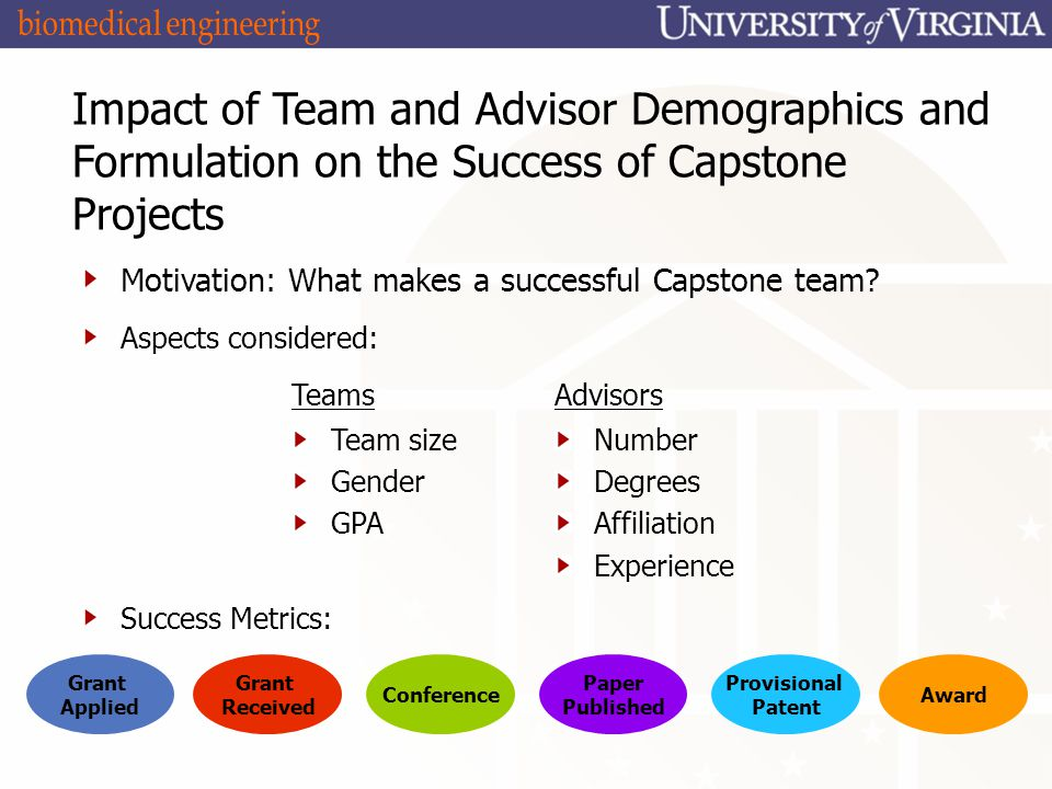 Impact of Team and Advisor Demographics and Formulation on the Success of Capstone Projects Motivation: What makes a successful Capstone team.