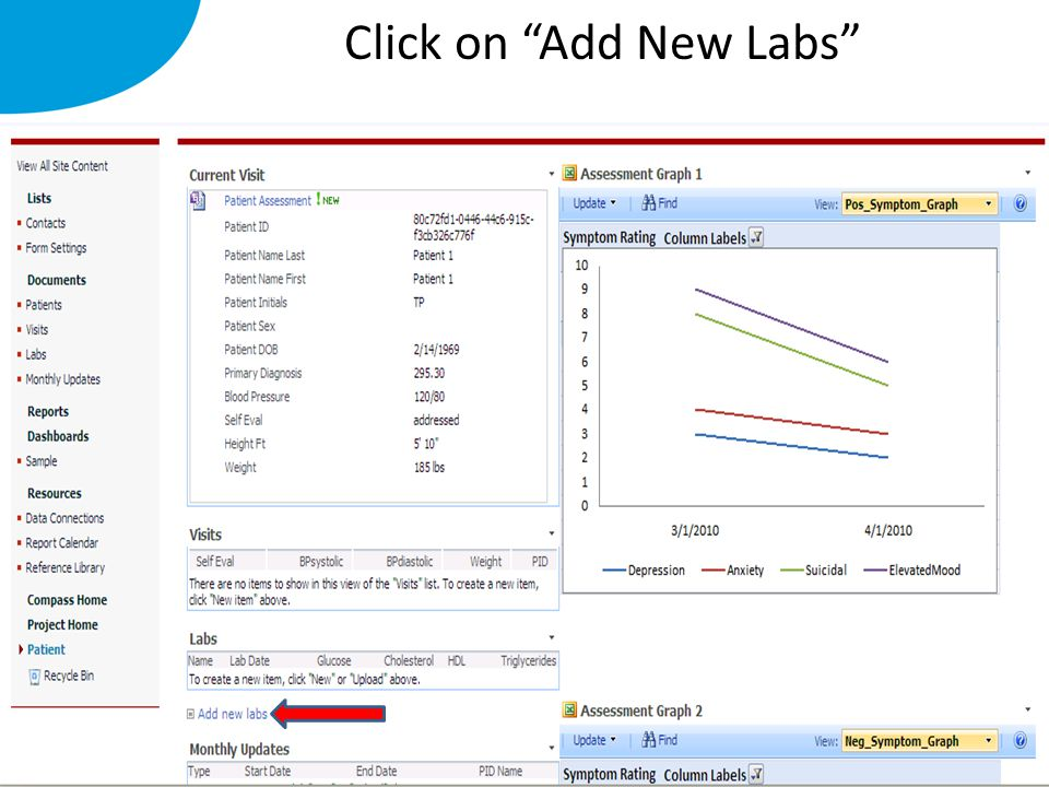 Click on Add New Labs